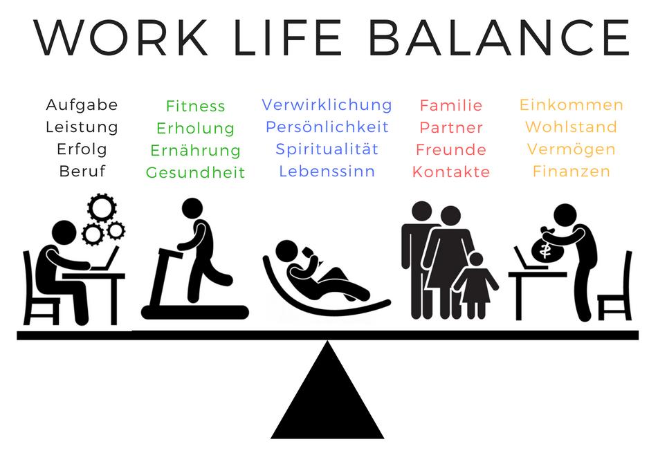 Achtung: Work Life Balance - Ferenc Rauschenbach